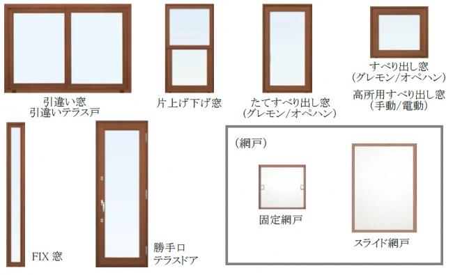 【秘訣】窓の選定方法②『窓の種類と気密性。』