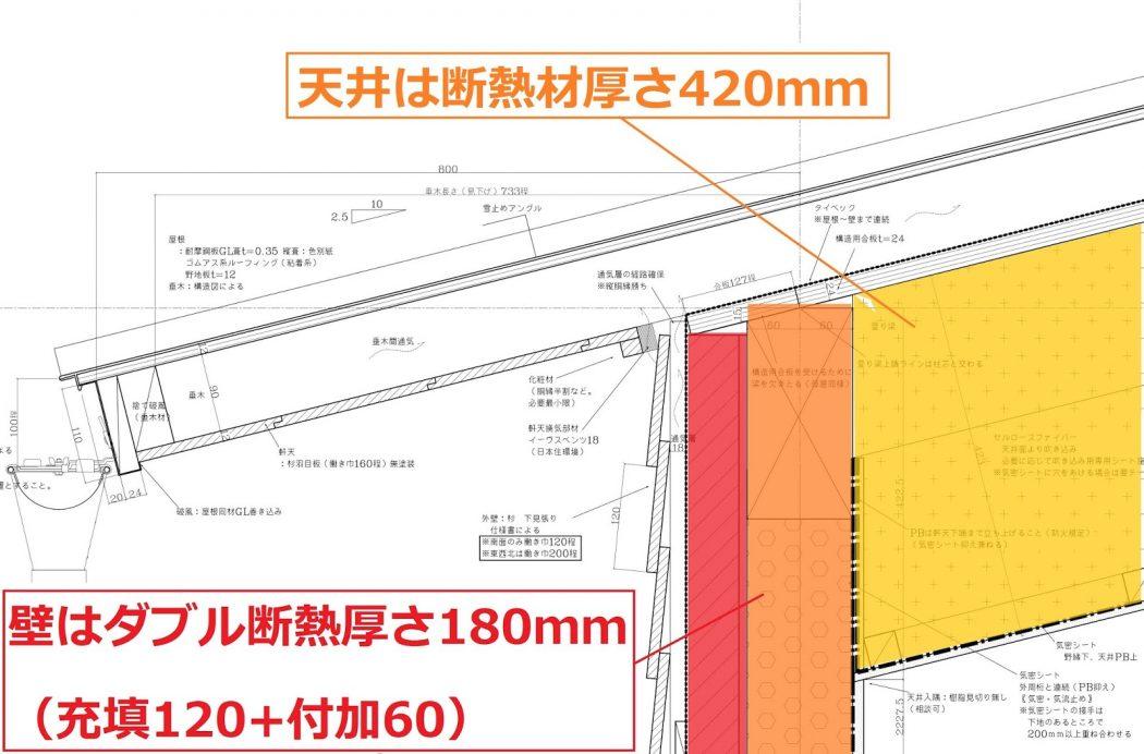 【「超高断熱」とは】網川原のエスネルの断熱性はUA=0.24