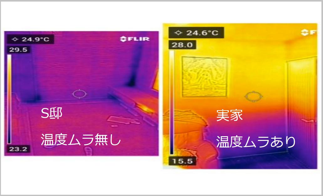 【渋谷さん発表②】『高断熱住宅(G2)の快適性と健康性。』温度ムラと喘息。